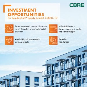 Investment-Opportunities-for-Residential-Property-Amidst-COVID-19-Infographic-EN