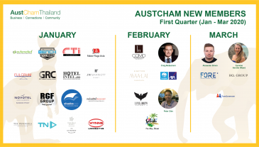 Quarterly New Members - 1-2020-01