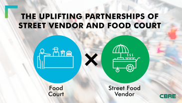 The Uplifting Partnerships of Street Vendor and Food Court - Infographic - EN